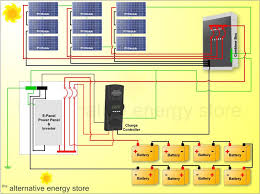 diy solar charge controller circuit diagram images solar charge controller wind diy as well residential solar power