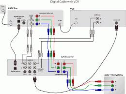 home theater wiring diagrams home image wiring diagram subwoofer wiring diagram home theater jodebal com on home theater wiring diagrams