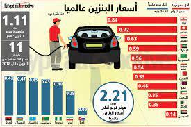 سعر البنزين الأقل عربياً وعالمياً خلال 2019