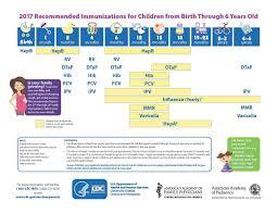 Immunization Schedule Silver Lake Pediatrics Pediatrics