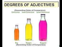 Degree Of Adjective 01 Superlative Comparative Degree