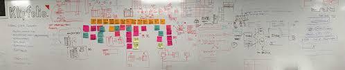 office whiteboard ideas. klipfolio lunchroom whitewall office whiteboard ideas