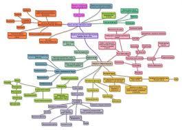 О обществознание 10 класс темы рефератов На этой странице собраны материалы по запросу обществознание 10 класс темы рефератов