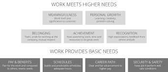 What Do Jobs Look For What Is A Good Job Good Jobs Institute