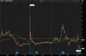 Penny stocks to watch #1: Penny Stocks To Watch With Cryptocurrency In Focus