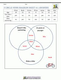 Math Venn Diagram Worksheet ~ Koogra