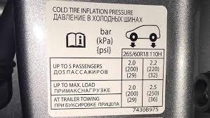 Trailer Tire Pressure Chart Mitsubishi Pajero Tyre Pressure Carsguide