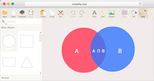 Venn Diagram Website Venn Diagram Tools Zlatan Fontanacountryinn Com