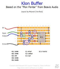 fender wiring diagram hss images guitar schematic layout guitar wiring diagram