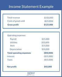 financial statement what is a financial statement