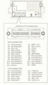 delco car radio stereo audio wiring diagram autoradio connector