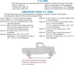 69 Unexpected Chevy Truck Wheelbase Chart