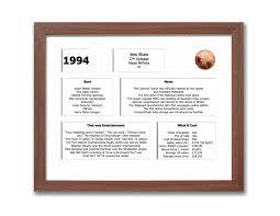 Personalised Birthday Framed Souvenir Of 1994