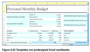 Monthly Personal Budget Spreadsheet Free Monthly Budget Spreadsheet Template