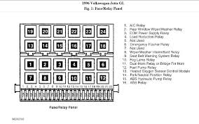 1997 jetta fuse box diagram wiring automotive wiring diagram corrado fuse box diagram at Vr6 Fuse Box Diagram