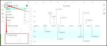 Milestone Chart Excel Create A Project Milestone Chart Timeline
