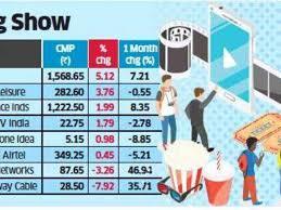 Tv Guide Chart For Short Crossword Telco Multiplex Tv Distributor Stocks Rise Amid Relief