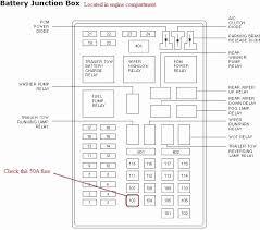 38 super 2004 navigator fuse box diagram victorysportstraining 2004 lincoln aviator fuse box diagram at Lincoln Fuse Box Diagram