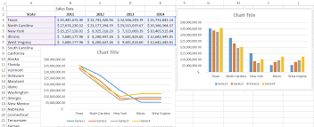 Creating A Line Chart In Excel 2016 Working With Multiple Data Series In Excel Pryor Learning