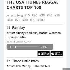 Itunes Charts Top 100 Worldwide