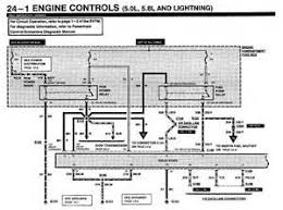 radio wiring diagram ford f images ford ranger radio 1993 ford f150 radio wiring diagram 1993 circuit wiring
