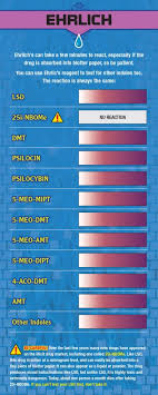 Ehrlich Test Kit Chart Reagent Testing Kits Mdma Test Kits