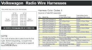 2006 volkswagen jetta tdi fuse diagram mk4 06 house wiring symbols o 2006 volkswagen jetta tdi fuse diagram mk4 06 house wiring symbols o diagrams best of radio fus