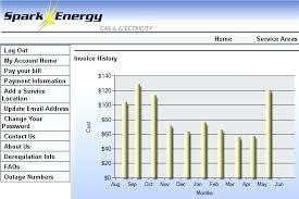Average Gas Bill For 3 Bedroom House Average Electricity Bill 4 Bedroom  House Org Average Gas . Average Gas Bill For 3 Bedroom ...