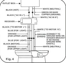 hunter ceiling fan with remote wiring diagram hunter ceiling fan wiring diagram likewise aloha breeze ceiling