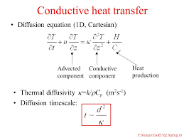 thermal diffusivity equation tessshlo