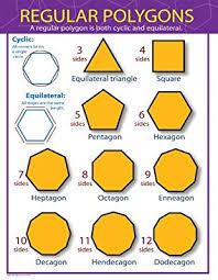 Regular Polygons Chart Mark Twain Media Amazon Com