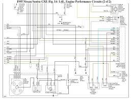 1995 nissan 200sx fuse box diagram wire center \u2022 1996 Nissan Sentra Fuse Box 1995 nissan sentra fuse box diagram electrical drawing wiring rh g news co 2004 nissan altima fuse box diagram 2005 nissan altima fuse box diagram