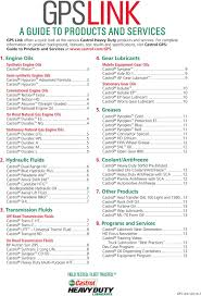 Gpslink A Guide To Products And Services Field Tested Fleet