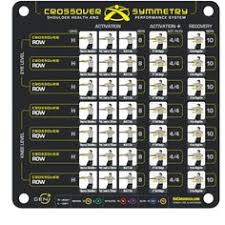 Crossover Symmetry Iron Scap Chart 7 Best Mobility Crossover Symmetry Images Crossover At
