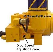 meyer snow plow wiring diagram e60 meyer image meyer snow plow wiring diagram e60 the wiring on meyer snow plow wiring diagram e60
