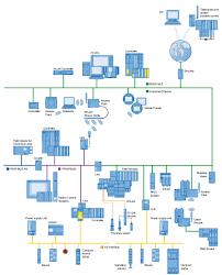 profibus wiring diagram with simple pictures 61010 linkinx com Profibus Wiring Diagram full size of wiring diagrams profibus wiring diagram with electrical images profibus wiring diagram with simple siemens profibus connector wiring diagram