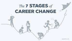 How To Change Career Navigating The 7 Stages Of Career Change Career Relaunch