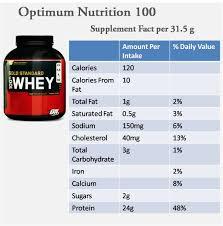 Optimum Nutrition Comparison Chart March 2014 Khelmart Wordpress Blog