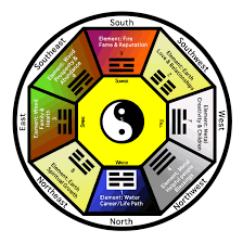 top 10 feng shui tips cre. Feng Shui Colors Direction Elememts. Traditional Bagua Design Elememts Top 10 Tips Cre