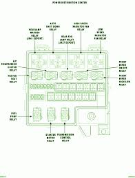 2002 dodge ram 3500 fuse box diagram fuse box on dodge avenger fuse wiring diagrams