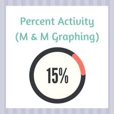 M M Graphing Percent Activity M M Graphing Graphing Calculator