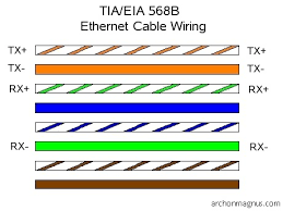 ethernet wiring diagram 568b ethernet wiring diagrams