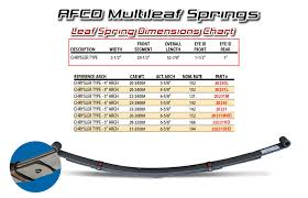 Afco 20231 Chrysler Type Multi Leaf Spring 142 Lb Rate 5 Inch Arch