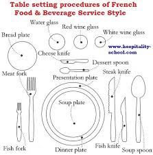 fine dining proper table service. french table setting procedure fine dining proper service r