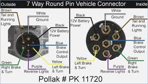pollak trailer wiring diagram 7 pin plug data wiring diagrams \u2022 pollak 6 pin wiring diagram pollak trailer plugs wiring diagram trusted wiring diagrams u2022 rh weneedradio org pollak 6 pin wiring
