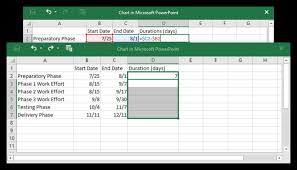 Progress Notes Are Entered In The Chart In How To Make A Gantt Chart In Powerpoint Free Template