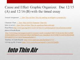 british literature entry task reading journals character charts  4 into thin air