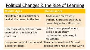 Middle Ages And Renaissance Comparison Chart Coursework Writing Best Essay Writing Services Renaissance