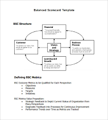 employee performance scorecard template excel 13 balanced scorecard templates pdf doc xls free premium