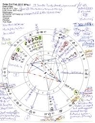 Solar Eclipse Natal Chart This Is How Februarys Solar Eclipse Will Affect Your Zodiac